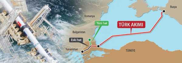 Türk Güzergahı Akımı