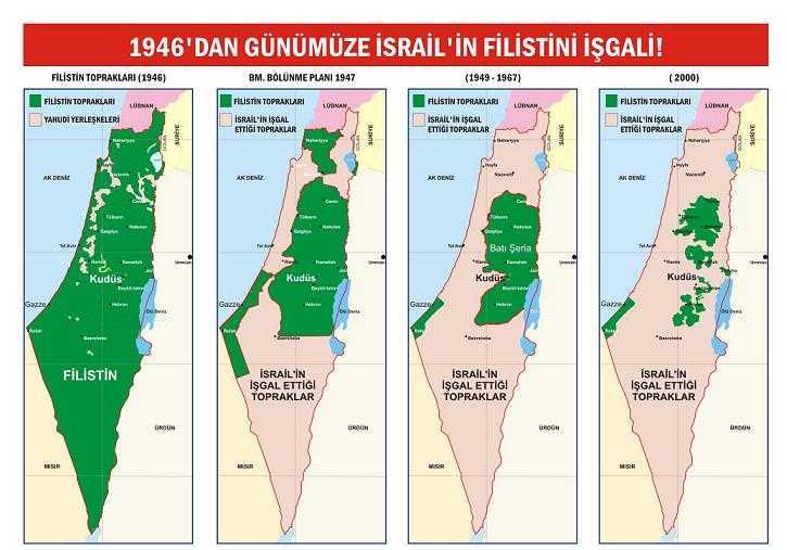 israil işgal haritası